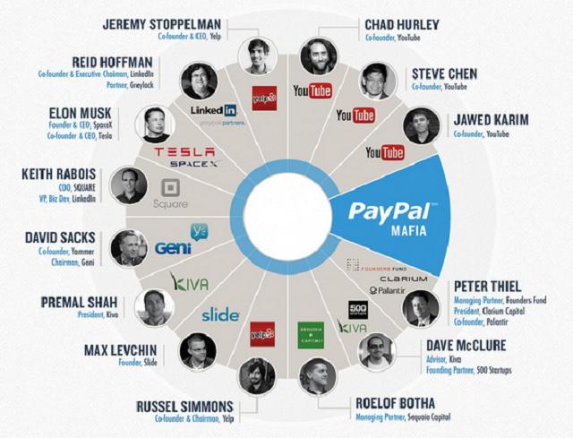 paypal mafia.png