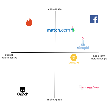 FacebookPerceptionMap.png