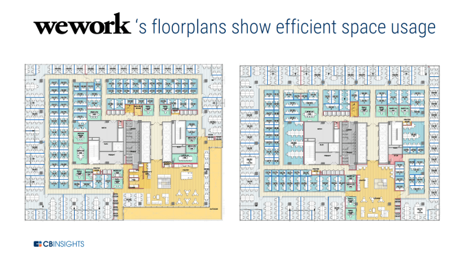 WeWork-floor-plans-space-usage