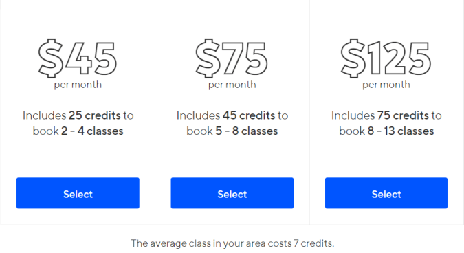 Classpass Prices