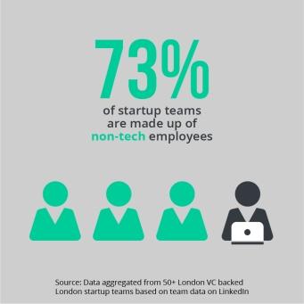 non-tech-startup-jobs
