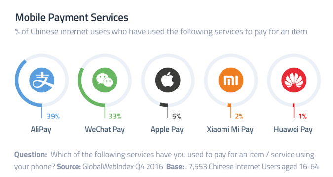 China-mobile-payment.png