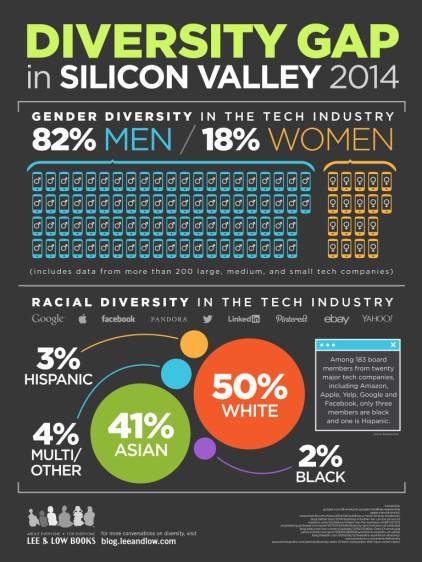 Diversity-in-Tech-768x1024.jpg