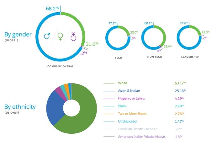 equality-gender-ethnicity-stats-desktop-2018.jpg